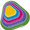 """Насоки за развитие на обществената психиатрия в България – основен план, разработен през 2006 г. от експерти на Финландия и България в рамките на туининг проект """"Подпомагане на прехода от институционализирани психично-здравни грижи към модел на психиатрия в общността"""""""